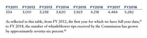 largest SEC whistleblower award